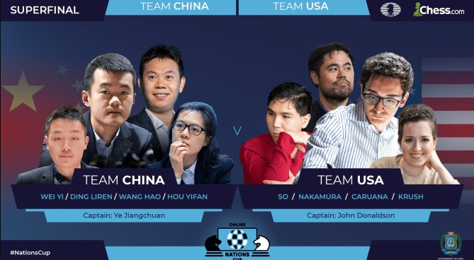 FIDE chess.com Nations Cup 2020